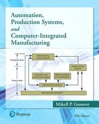 AUTOMATION, PRODUCTION SYS & COMPUTER-INTEGRATED MANUFACTURING